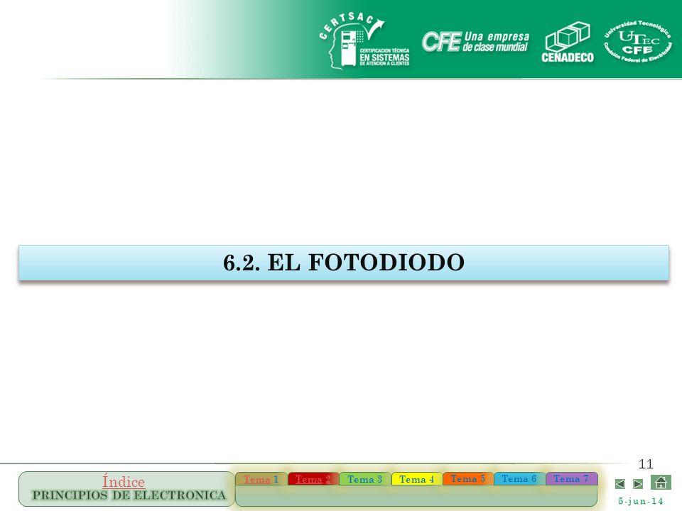 6.2. EL FOTODIODO