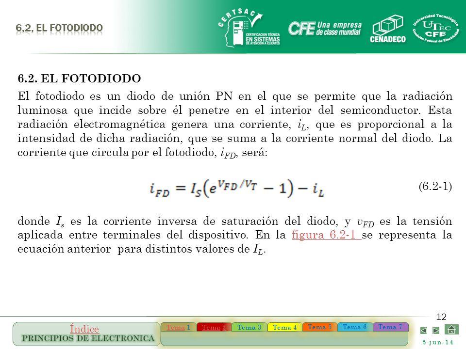 6,2, el FOTODIODO 6.2. EL FOTODIODO.