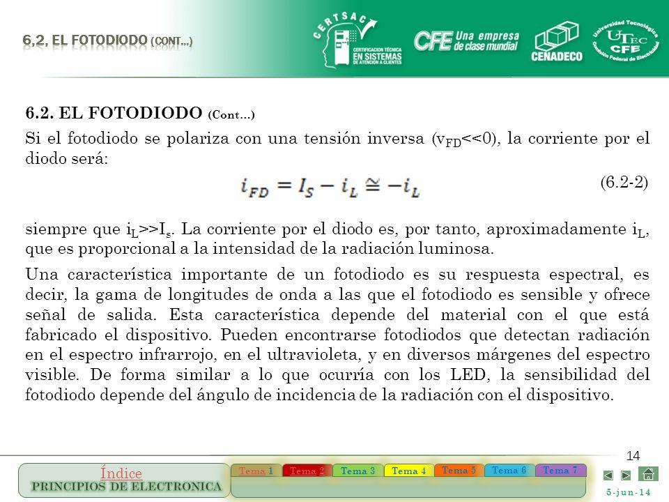 6,2, el FOTODIODO (Cont…) 6.2. EL FOTODIODO (Cont…) Si el fotodiodo se polariza con una tensión inversa (vFD<<0), la corriente por el diodo será: