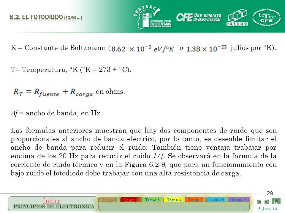 K = Constante de Boltzmann ( o julios por °K).