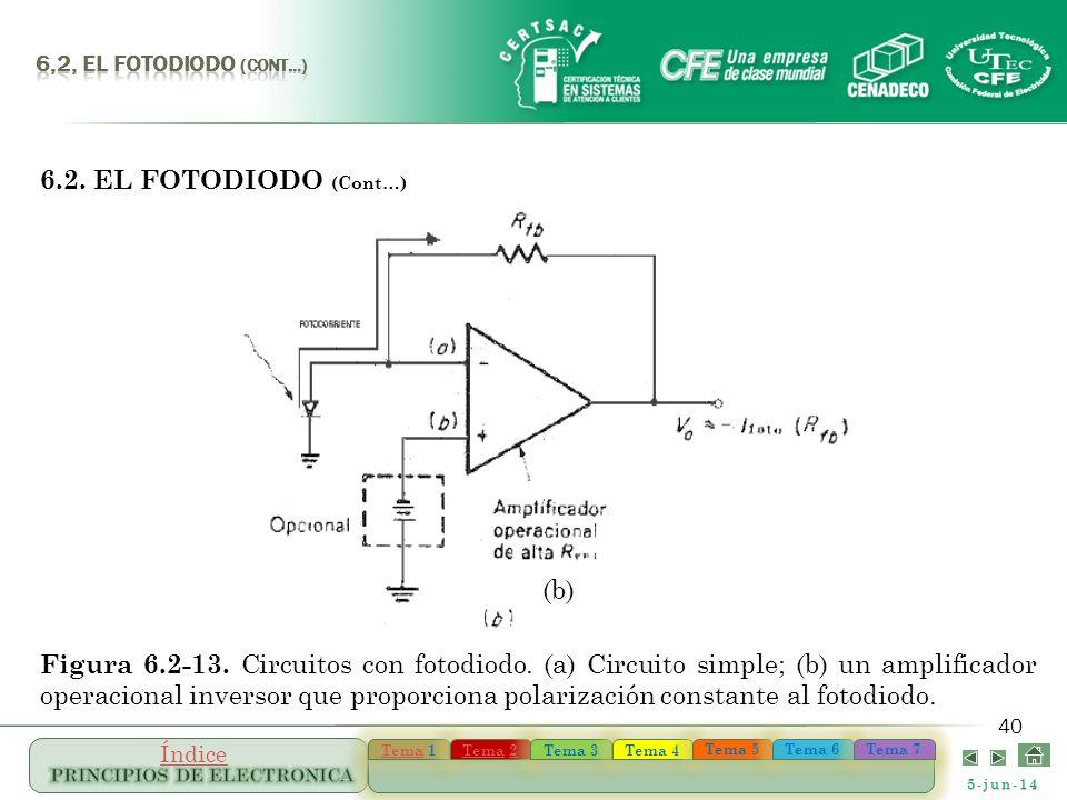 6.2. EL FOTODIODO (Cont…) (b)