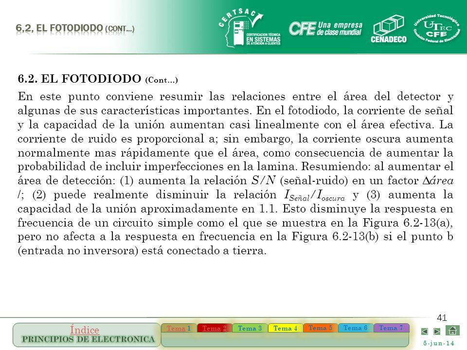 6,2, el FOTODIODO (Cont…) 6.2. EL FOTODIODO (Cont…)