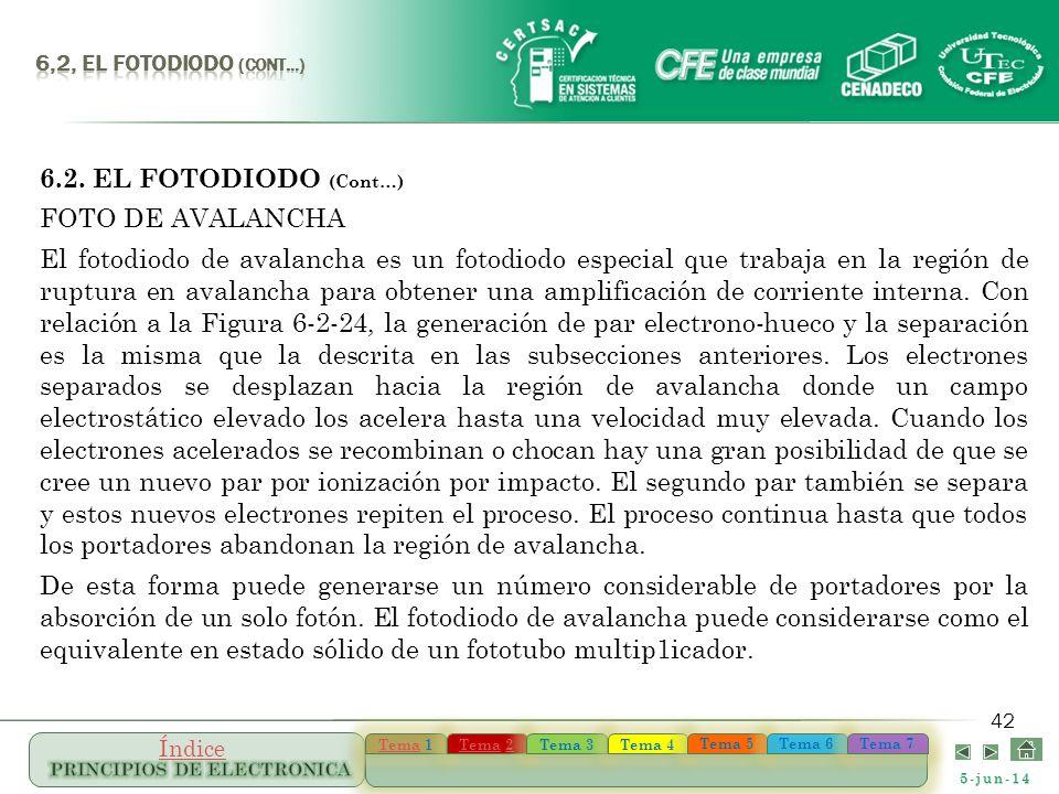 6.2. EL FOTODIODO (Cont…) FOTO DE AVALANCHA