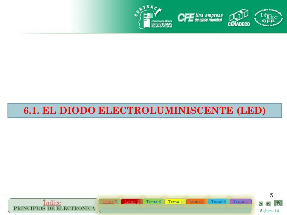 6.1. EL DIODO ELECTROLUMINISCENTE (LED)