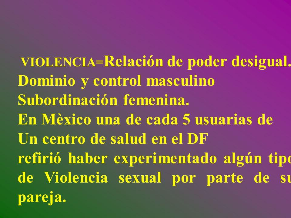 Dominio y control masculino Subordinación femenina.