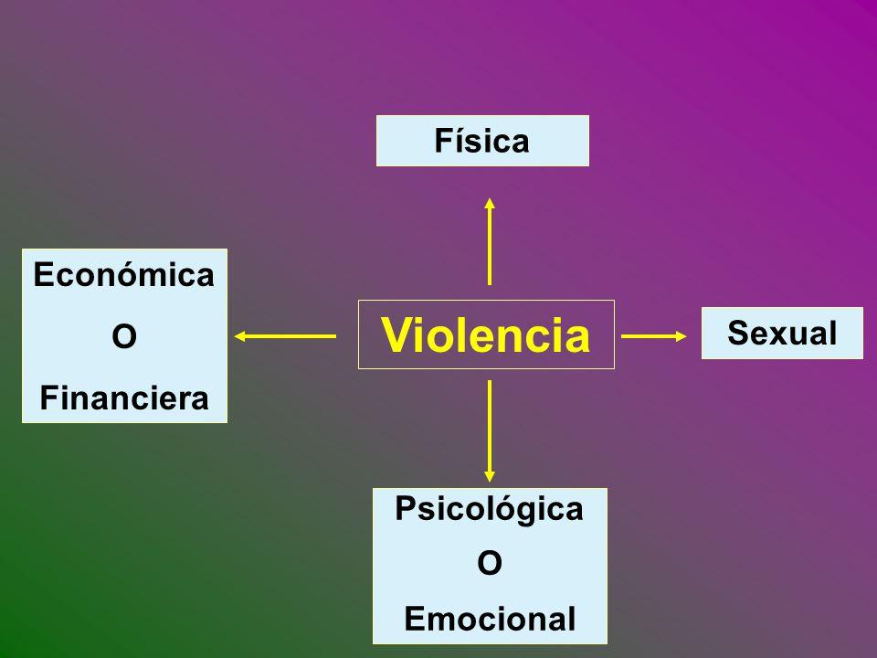 Física Económica O Financiera Violencia Sexual Psicológica O Emocional