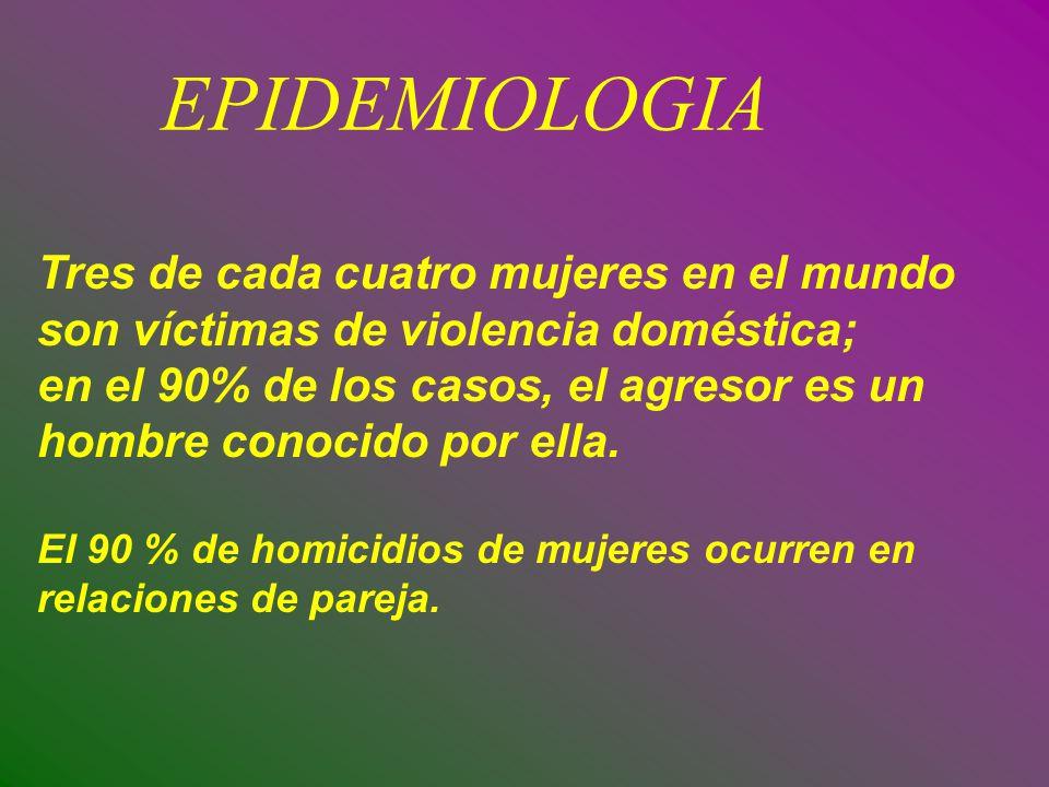 EPIDEMIOLOGIA Tres de cada cuatro mujeres en el mundo