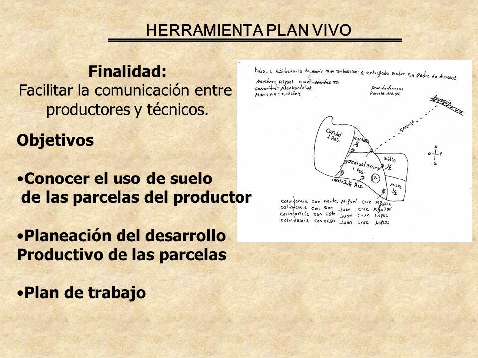 Facilitar la comunicación entre productores y técnicos.