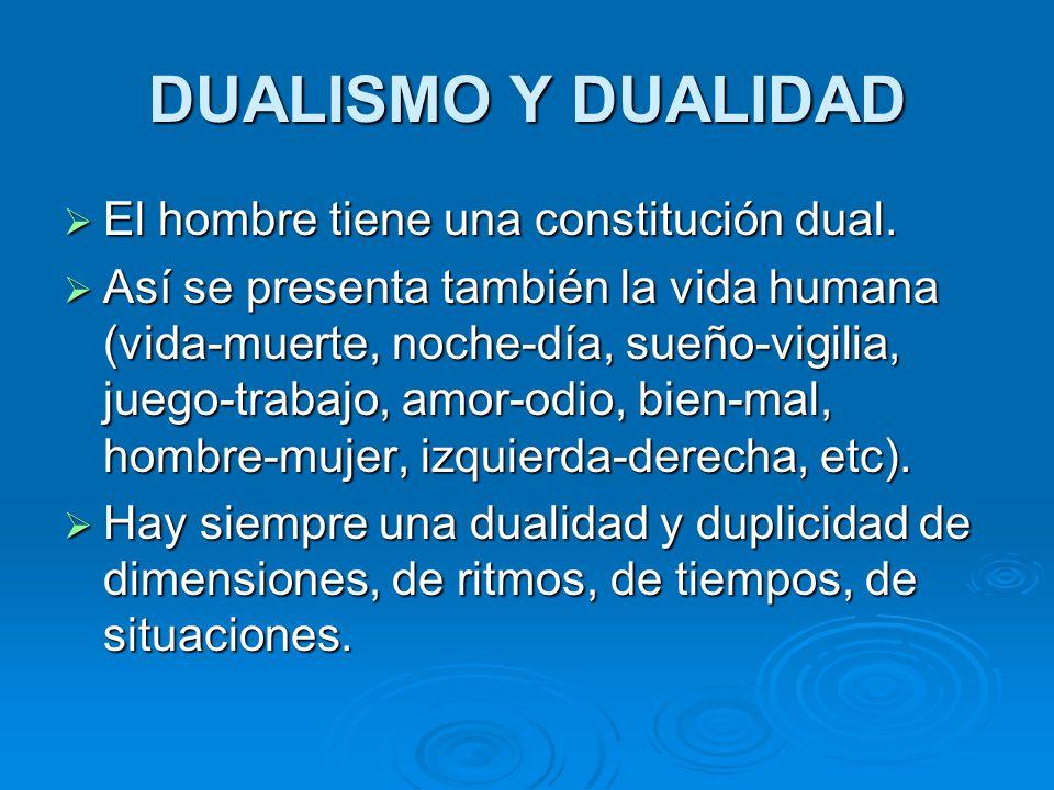 DUALISMO Y DUALIDAD El hombre tiene una constitución dual.