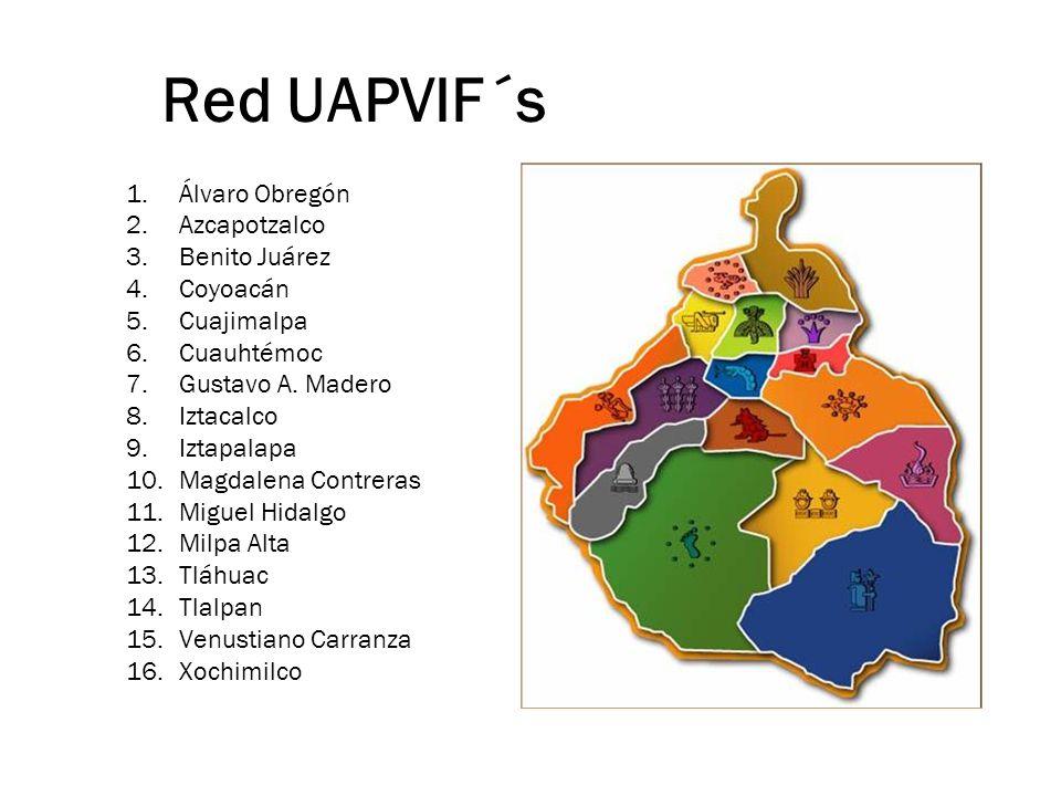 Red UAPVIF´s Álvaro Obregón Azcapotzalco Benito Juárez Coyoacán