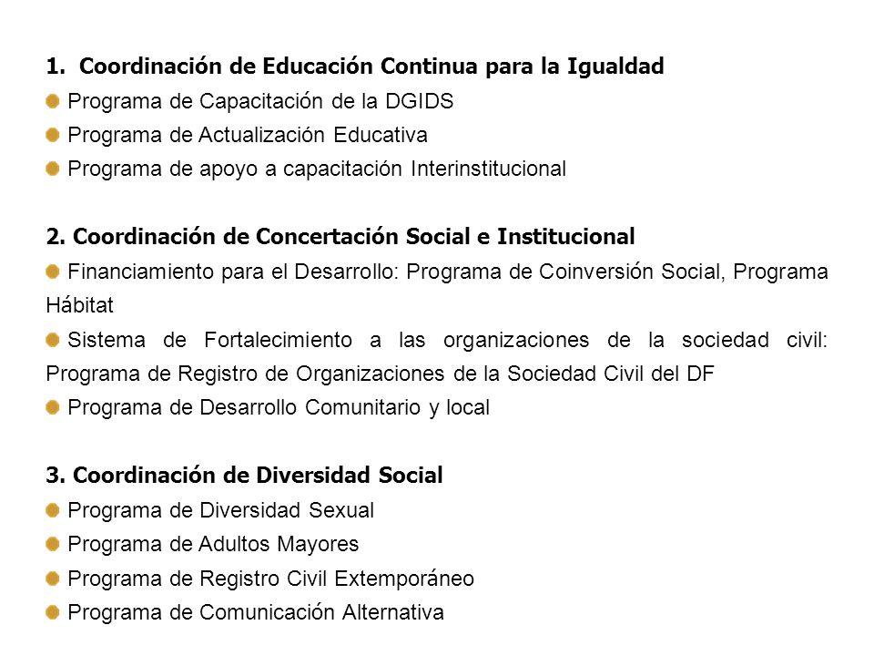 1. Coordinación de Educación Continua para la Igualdad