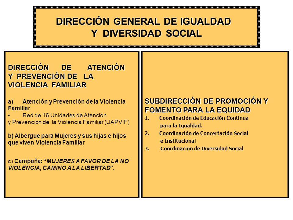 DIRECCIÓN GENERAL DE IGUALDAD