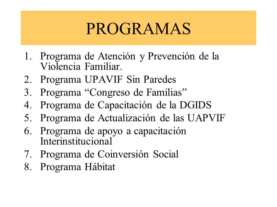 PROGRAMAS Programa de Atención y Prevención de la Violencia Familiar.