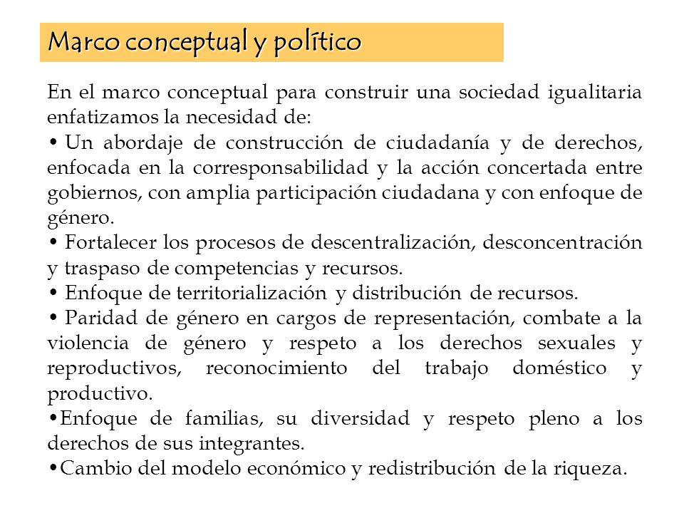 Marco conceptual y político