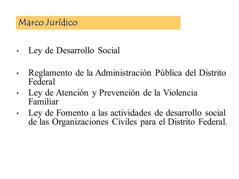 Marco Jurídico Ley de Desarrollo Social. Reglamento de la Administración Pública del Distrito Federal.