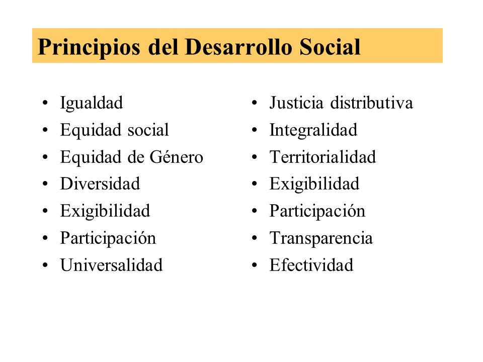 Principios del Desarrollo Social