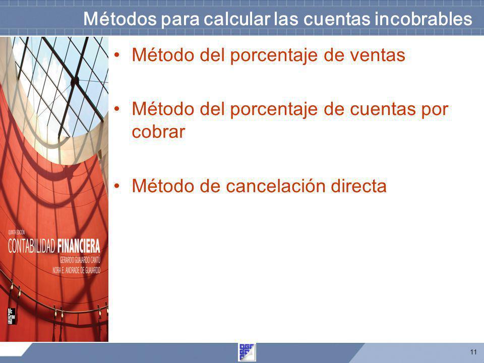 Métodos para calcular las cuentas incobrables