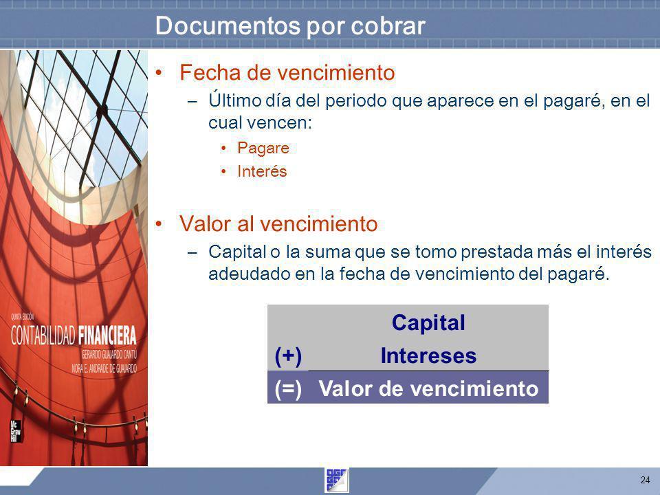 Documentos por cobrar Fecha de vencimiento Valor al vencimiento