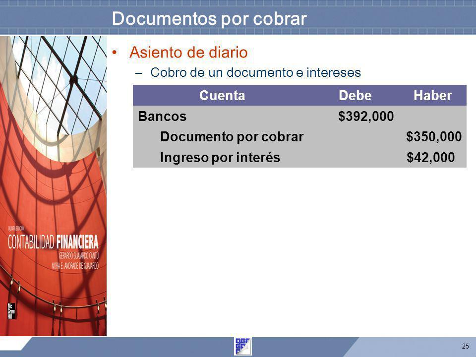 Documentos por cobrar Asiento de diario
