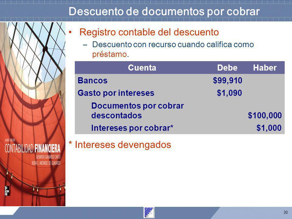 Descuento de documentos por cobrar