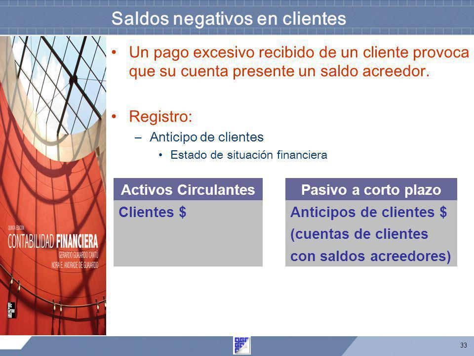 Saldos negativos en clientes