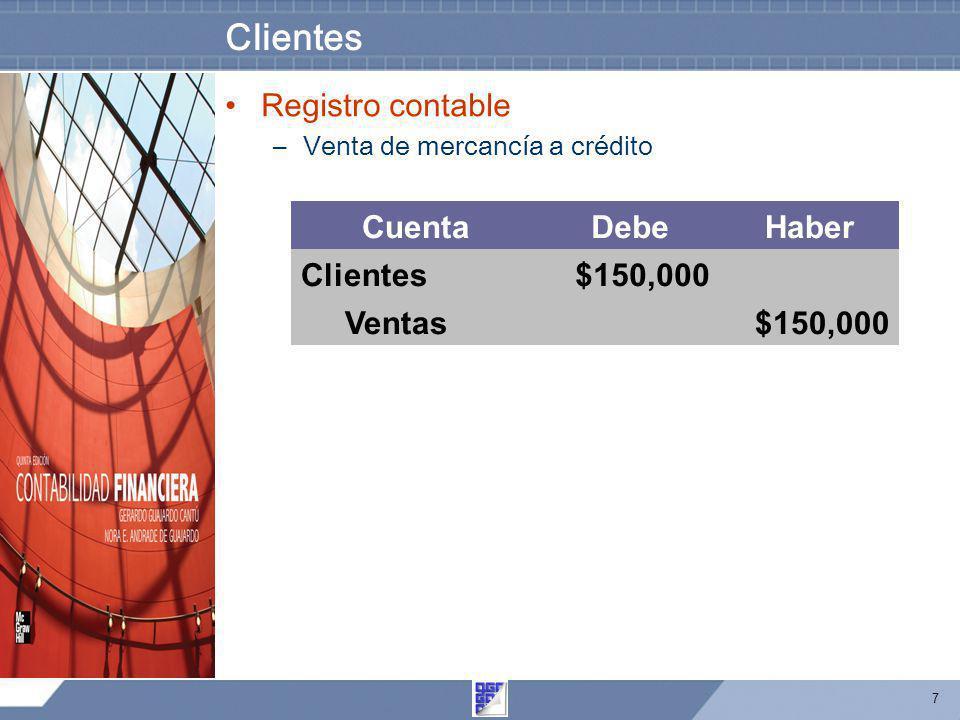 Clientes Registro contable Cuenta Debe Haber Clientes $150,000 Ventas