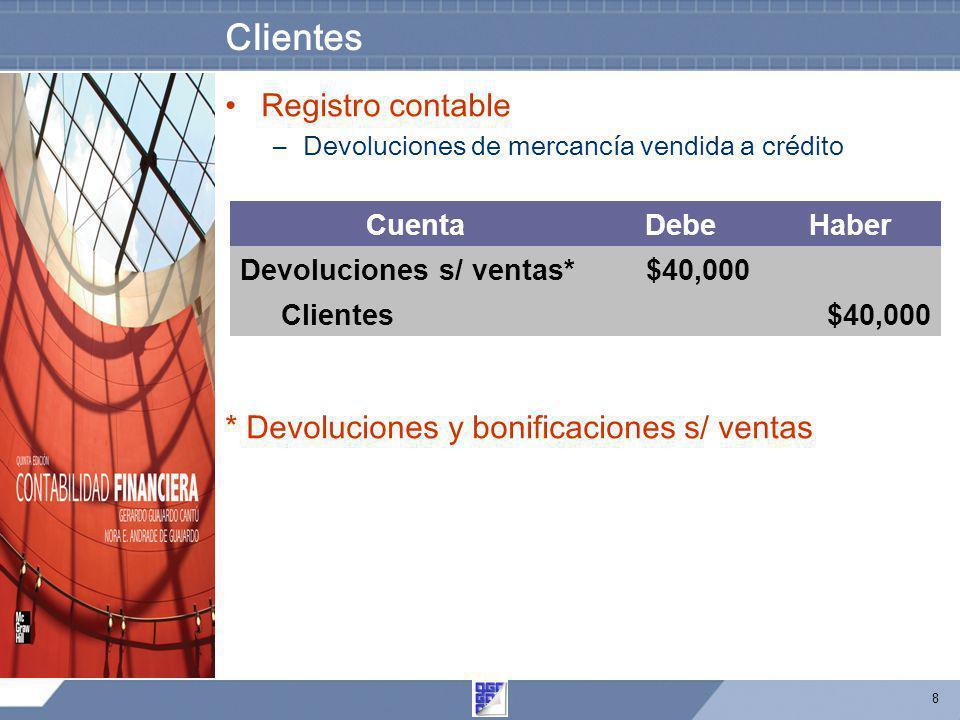 Clientes Registro contable * Devoluciones y bonificaciones s/ ventas