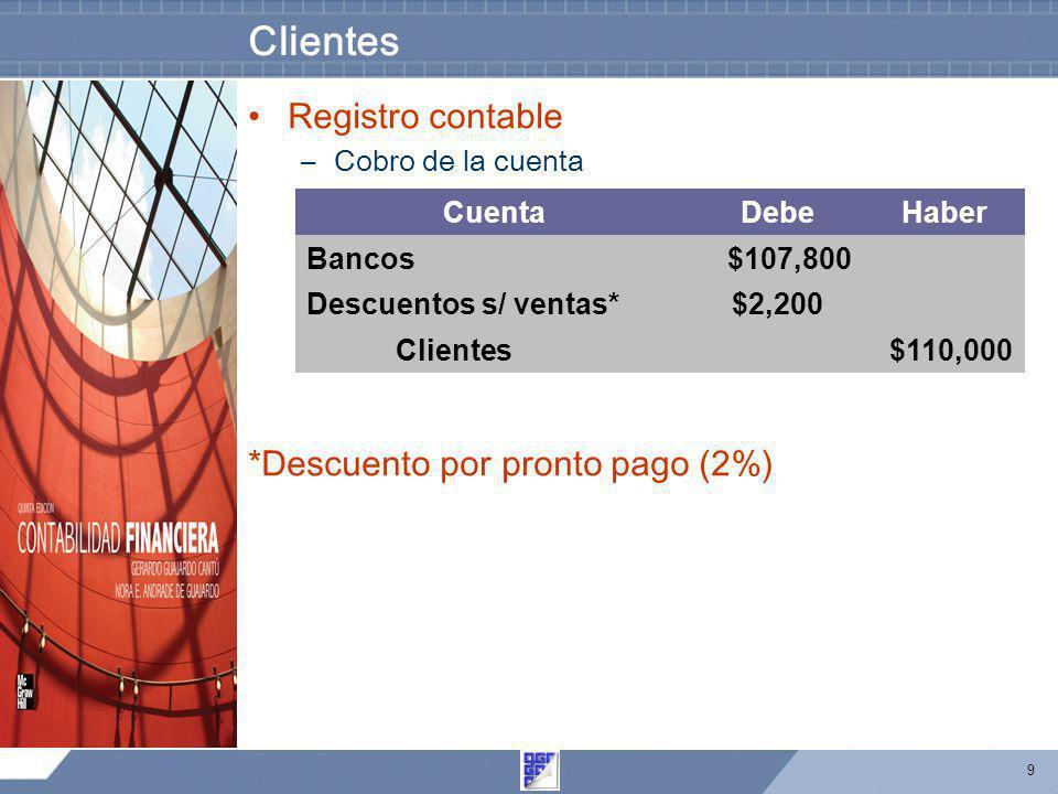Clientes Registro contable *Descuento por pronto pago (2%)