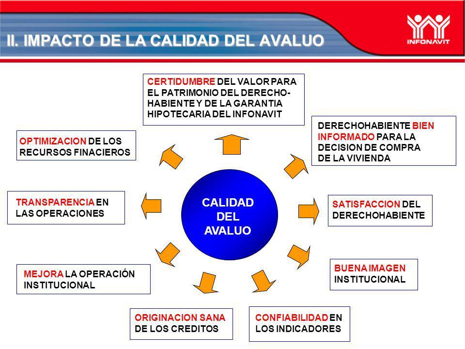 II. IMPACTO DE LA CALIDAD DEL AVALUO