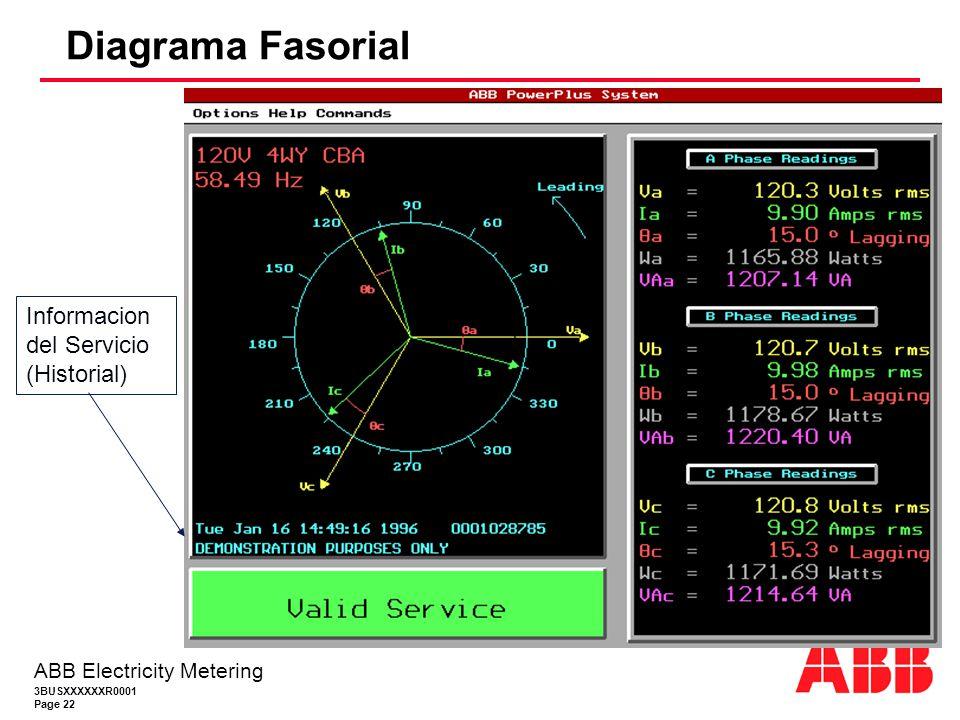 Diagrama Fasorial Informacion del Servicio (Historial)