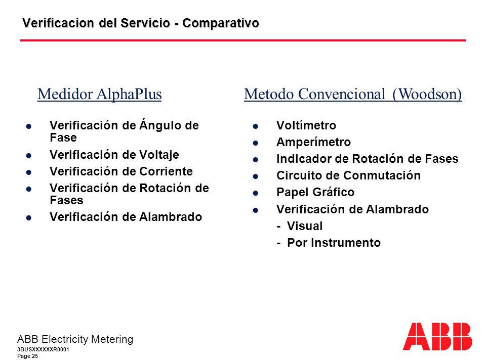 Verificacion del Servicio - Comparativo
