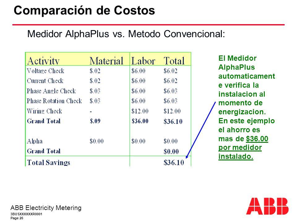 Comparación de Costos Medidor AlphaPlus vs. Metodo Convencional: