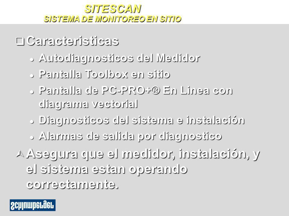 SITESCAN SISTEMA DE MONITOREO EN SITIO