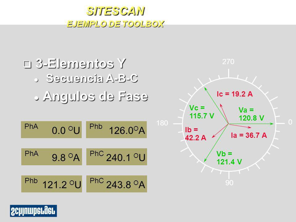 SITESCAN EJEMPLO DE TOOLBOX