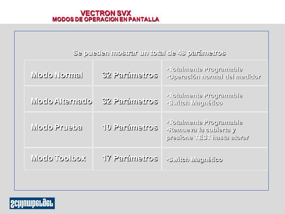 VECTRON SVX MODOS DE OPERACION EN PANTALLA