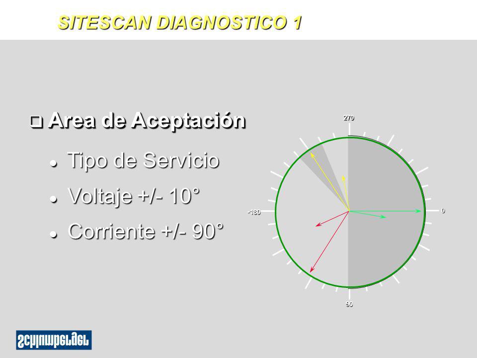 Tipo de Servicio Voltaje +/- 10° Corriente +/- 90°