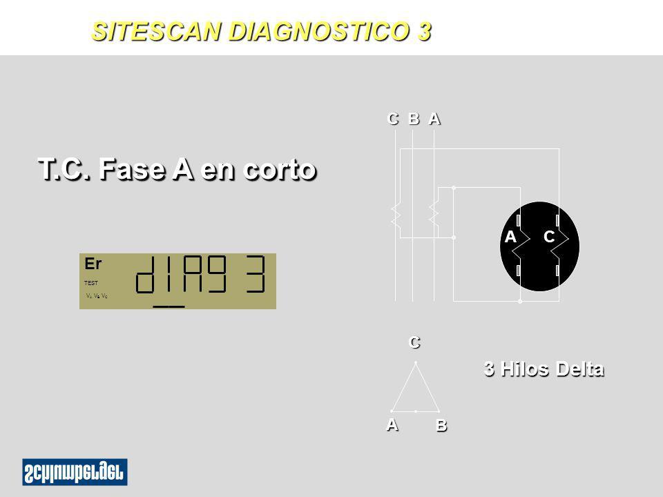 T.C. Fase A en corto SITESCAN DIAGNOSTICO 3 3 Hilos Delta C B A A C Er