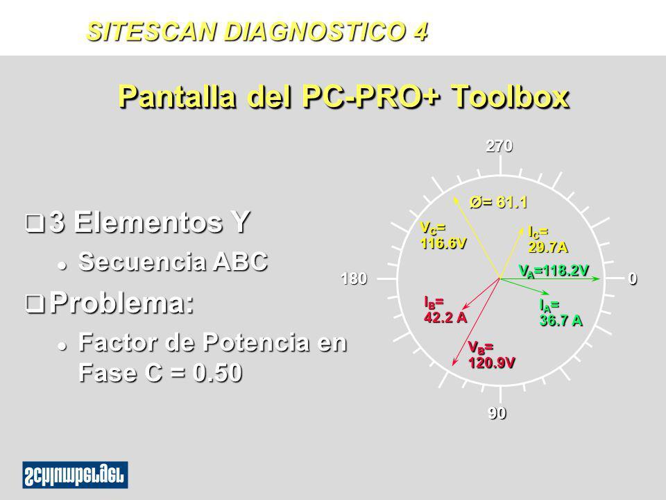 Pantalla del PC-PRO+ Toolbox