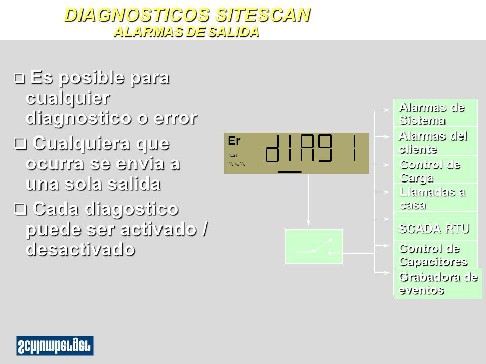 DIAGNOSTICOS SITESCAN ALARMAS DE SALIDA