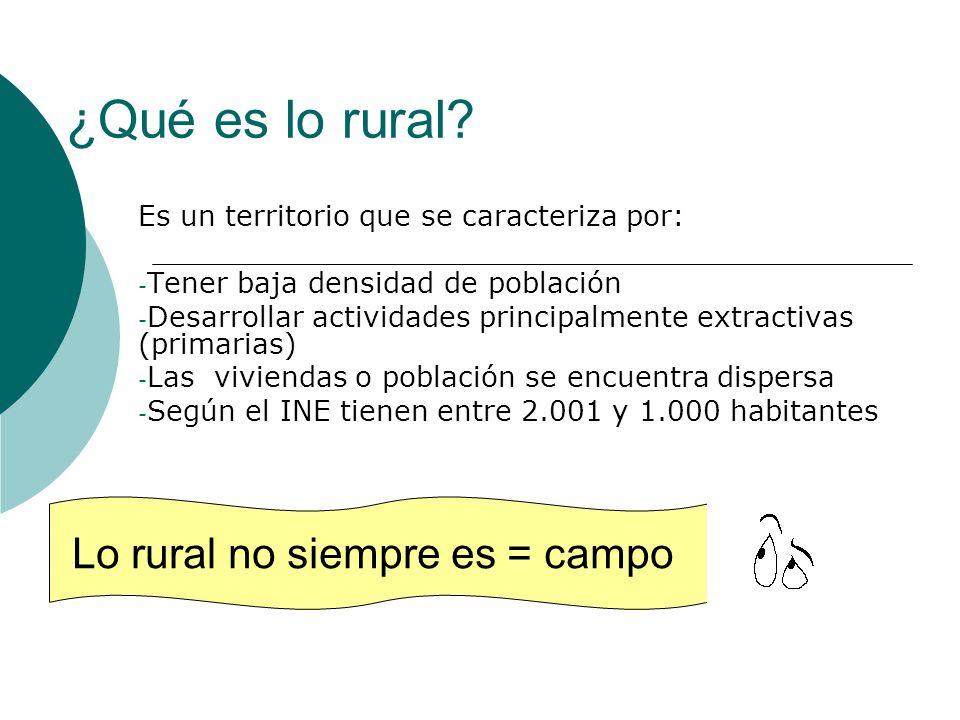 Lo rural no siempre es = campo