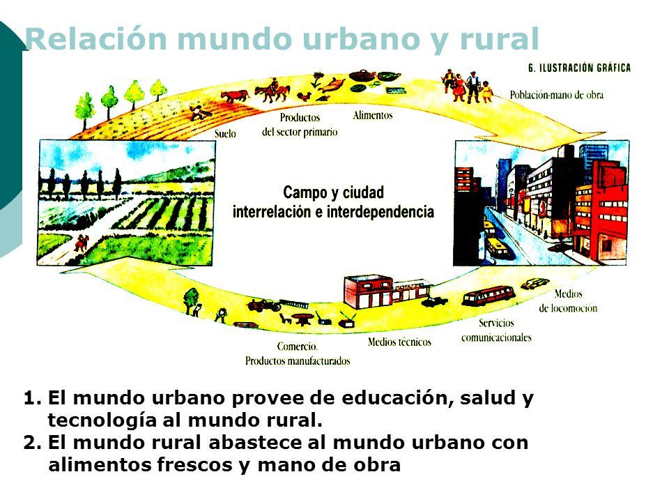 Relación mundo urbano y rural