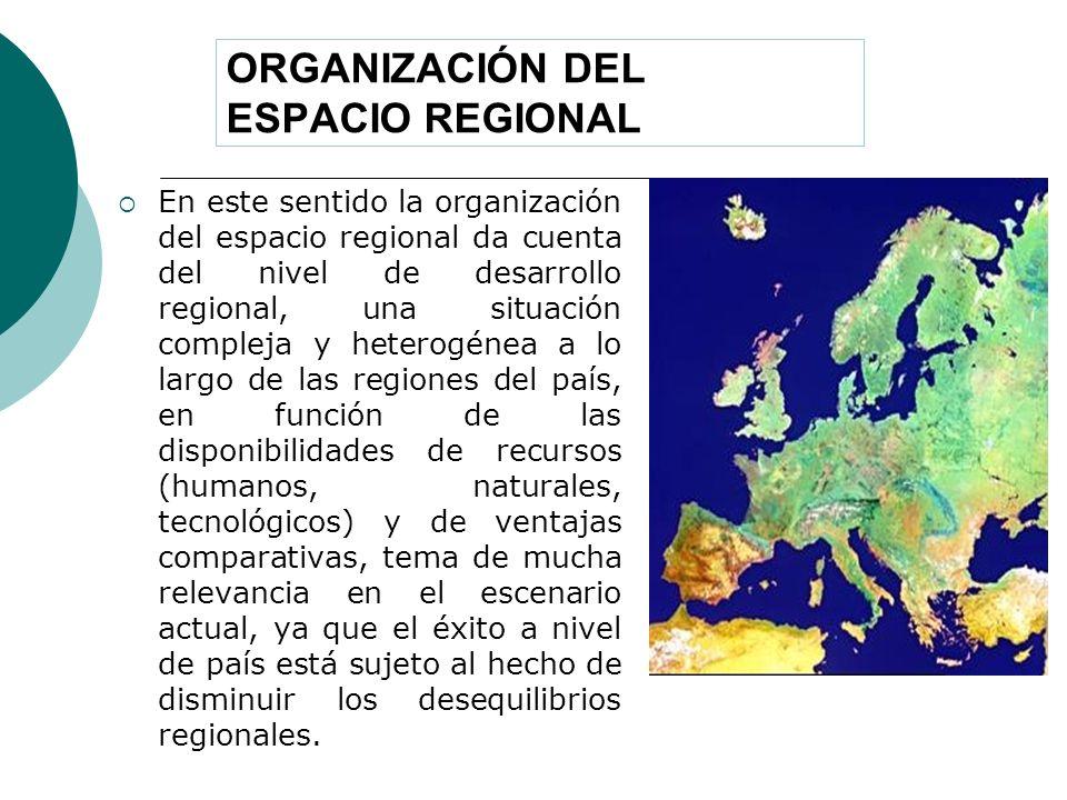 ORGANIZACIÓN DEL ESPACIO REGIONAL