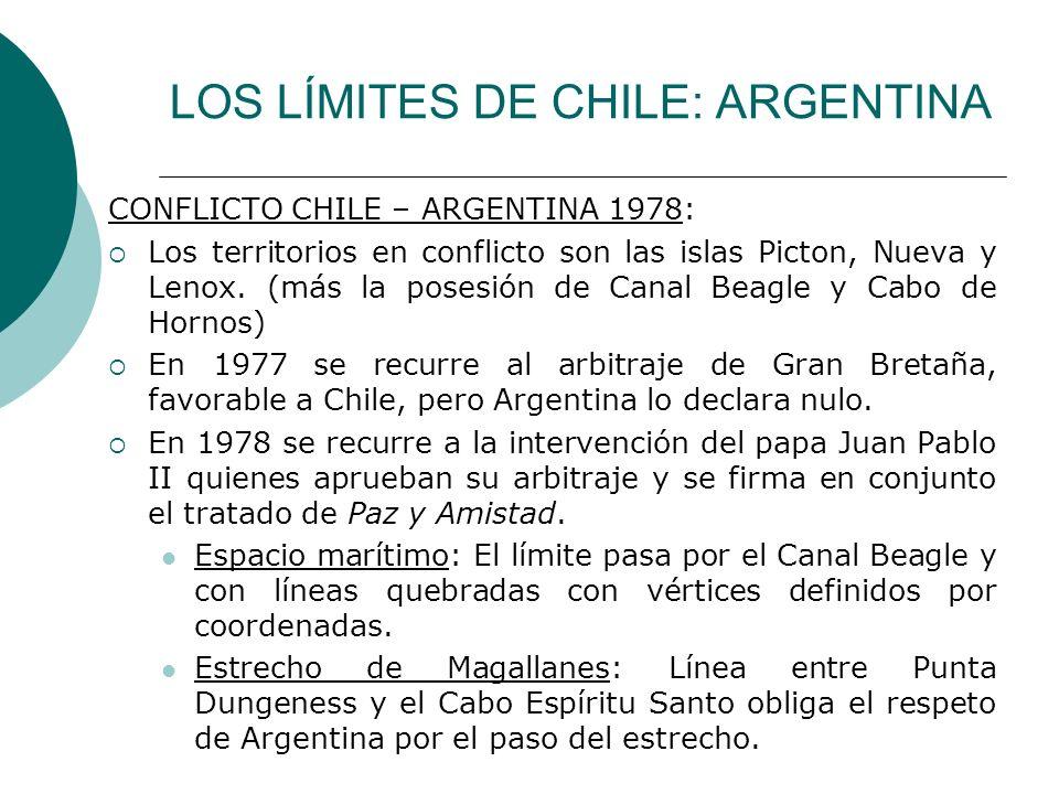 LOS LÍMITES DE CHILE: ARGENTINA
