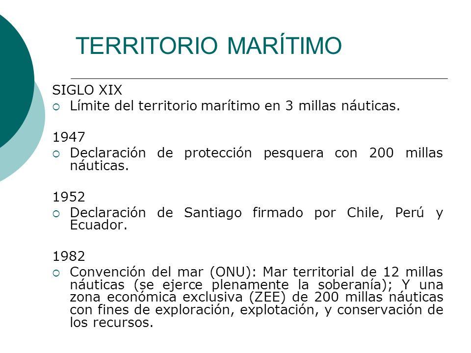 TERRITORIO MARÍTIMO SIGLO XIX