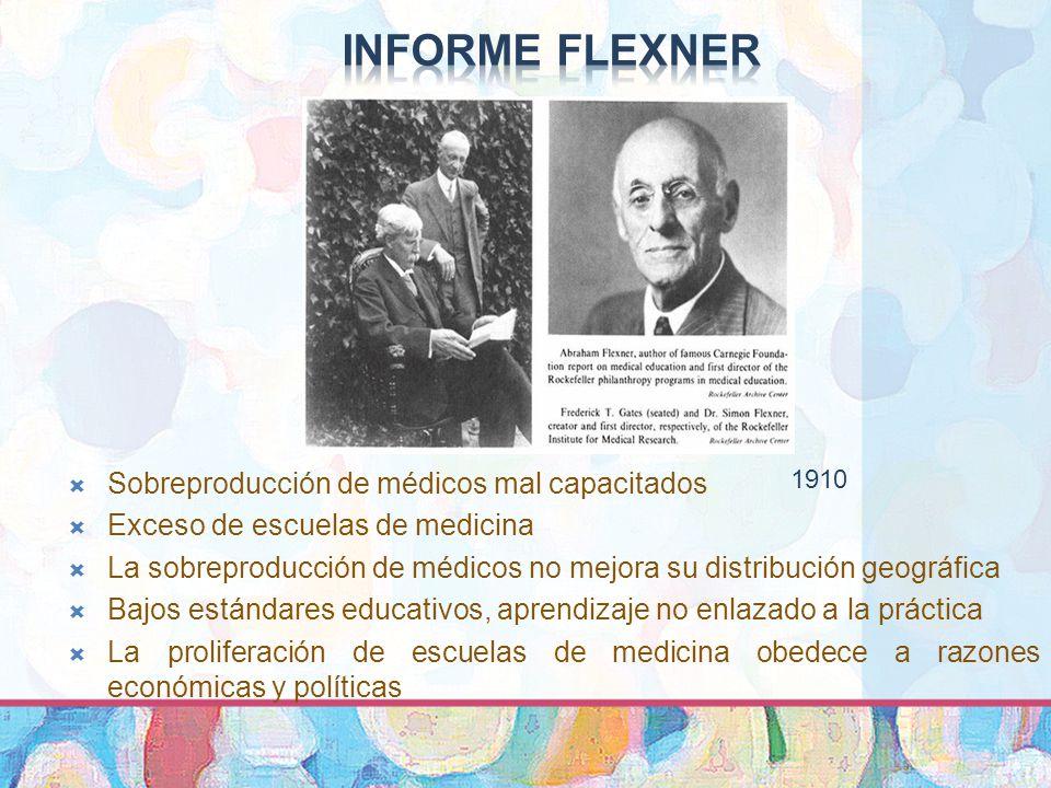 INFORME FLEXNER Sobreproducción de médicos mal capacitados