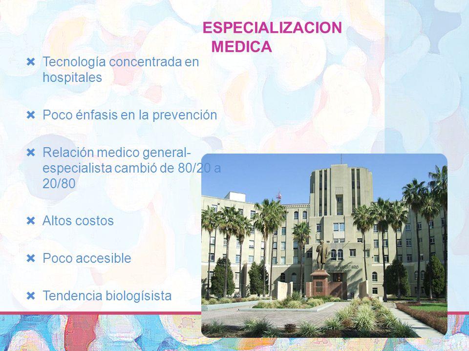 ESPECIALIZACION MEDICA