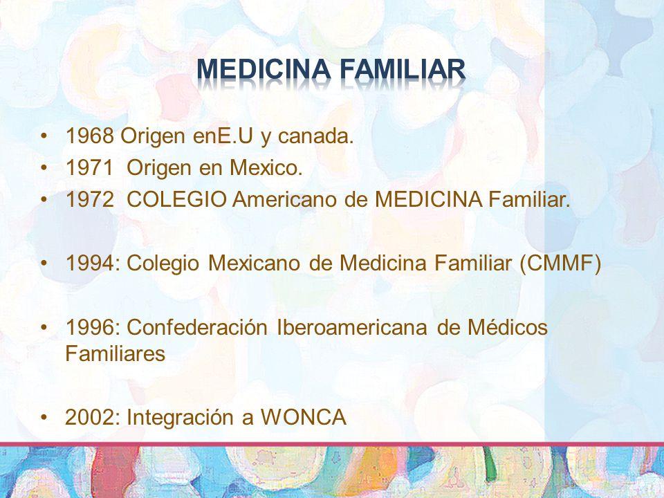 Medicina familiar 1968 Origen enE.U y canada. 1971 Origen en Mexico.