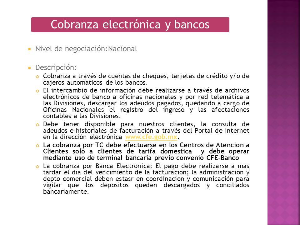 Cobranza electrónica y bancos