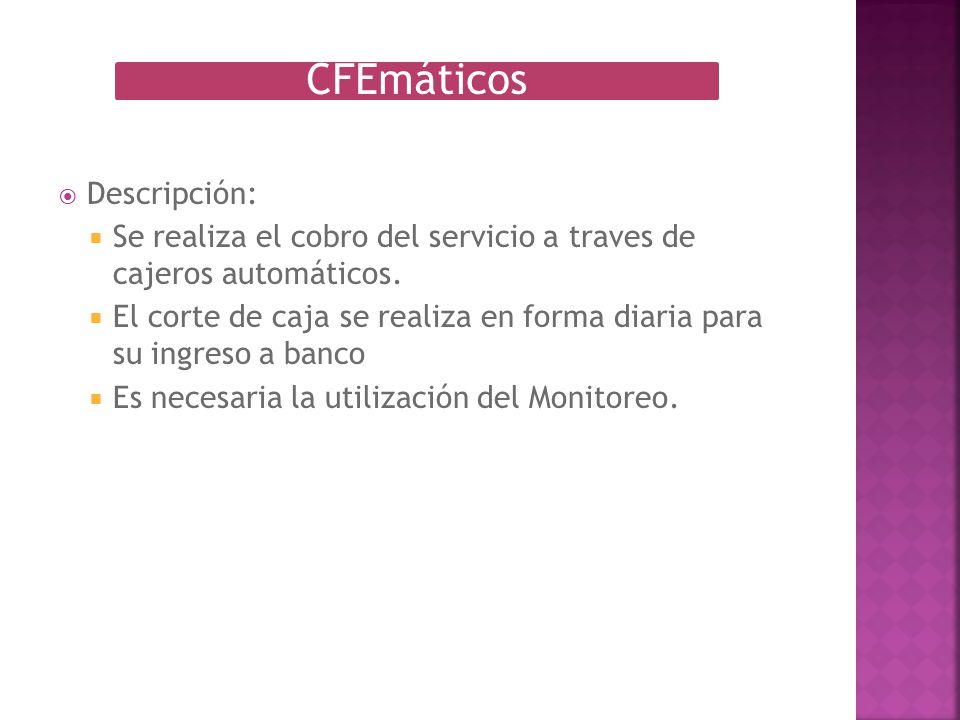 CFEmáticos Descripción: