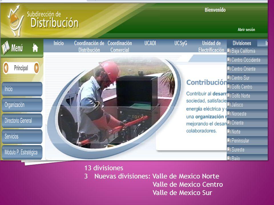 13 divisiones Nuevas divisiones: Valle de Mexico Norte Valle de Mexico Centro Valle de Mexico Sur